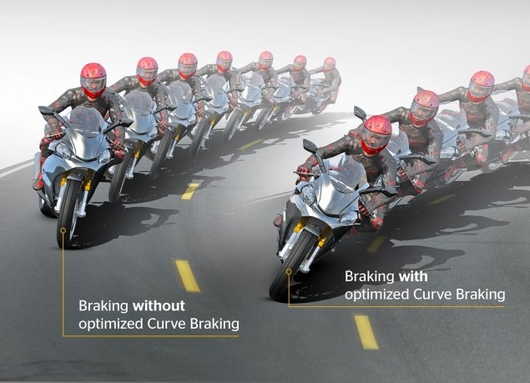 continental_optimized_curve_braking