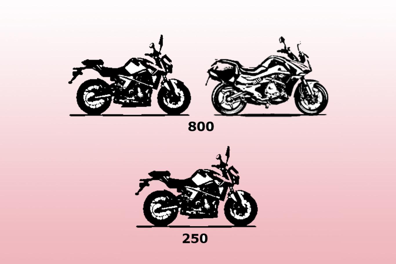 ¿Gas Gas va por el segmento Naked y Adventure? - Revista Moto